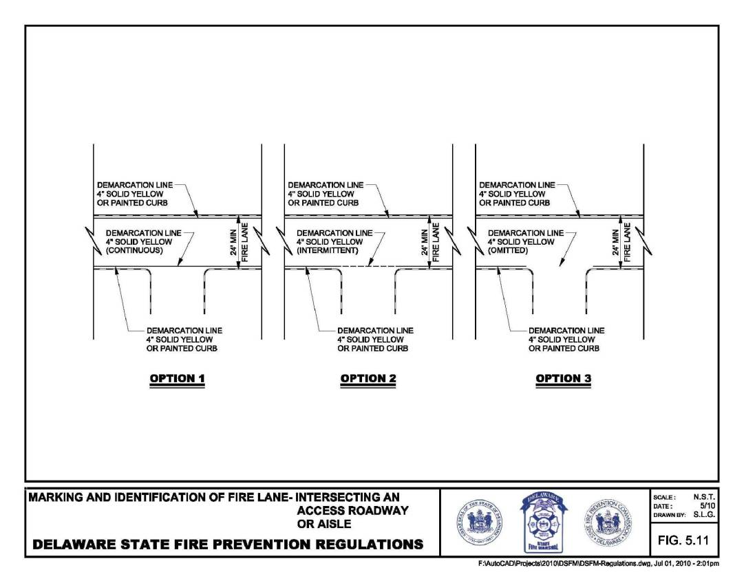 705 General Fire Safety Engine Backing Diagram