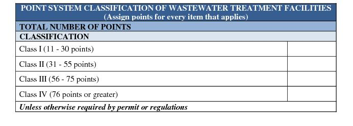 7204 Regulations for Licensing Operators Of Wastewater