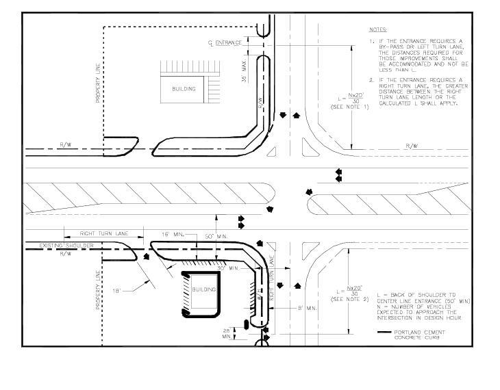 Figure 5 11 Typical Entrance Iii